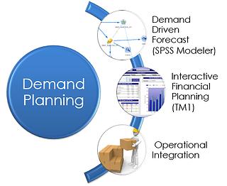 Demand_Planning_Graphic3