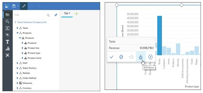 OLAP Packages in Cognos 11.0.6