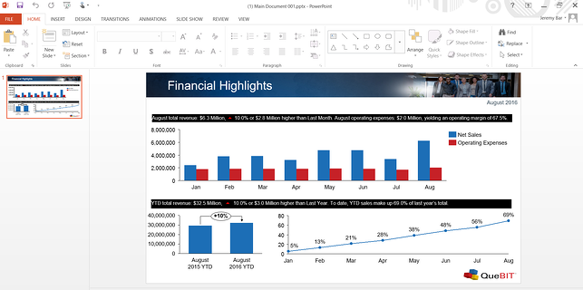 screenshot of Cognos Disclosure Management Financial highlights