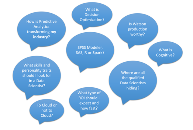 questions to ask when assembling your data science team