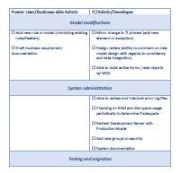 Level 2 Checklist.jpg