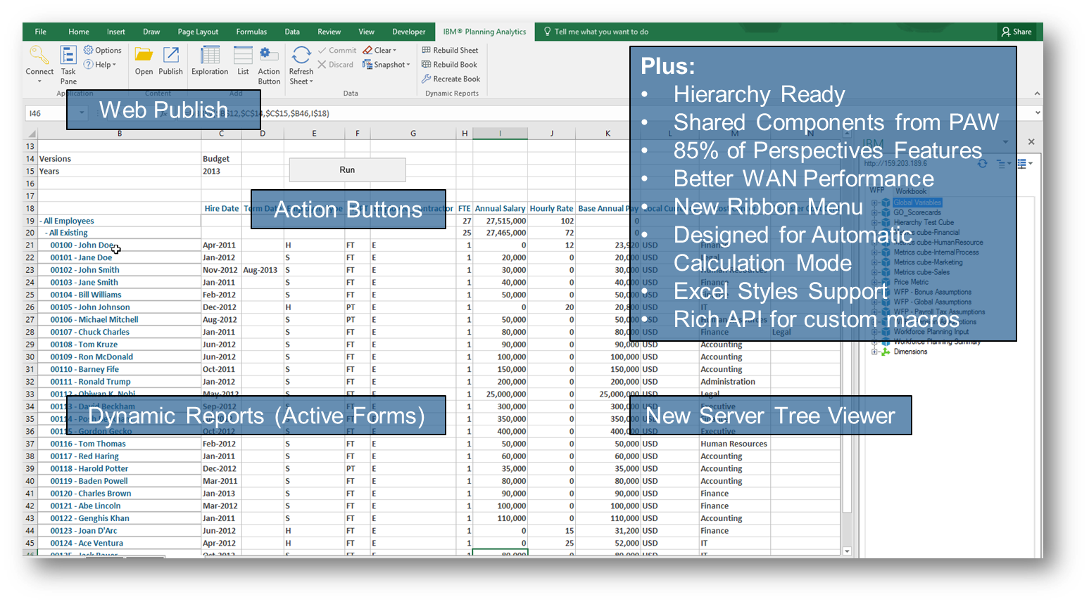 image of planning analytics for excel