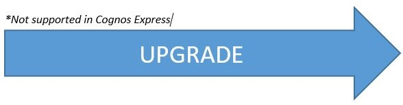 upgrade TM1 arrow