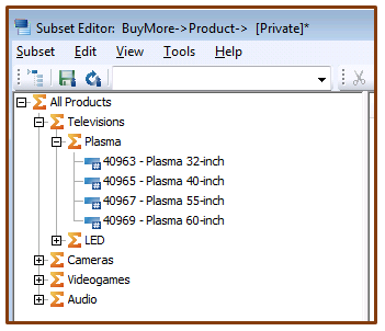 subset editor sales forecast cube with a product dimension